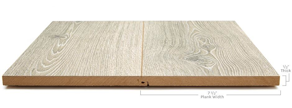 Oceanside Laminateside View Showing Texture And Thickness